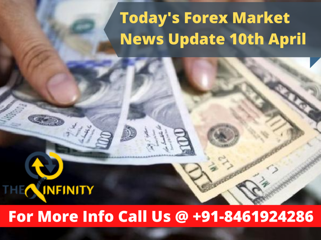 USD (US Dollar) - Latest News, Analysis and Forex Trading Forecast